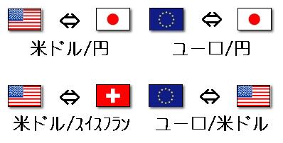 ファルコン 通貨ペア