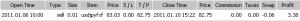 FX孔明オートトレードシステムの実績