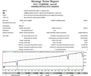 W2C-Clipper買い専門