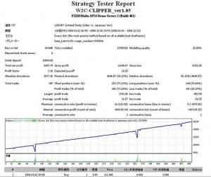 W2C-Clipper標準状態
