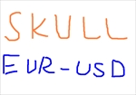SKULL_EUR_USD【ゲムトレードEA】
